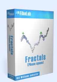 Fractal indicator Trading Chaos